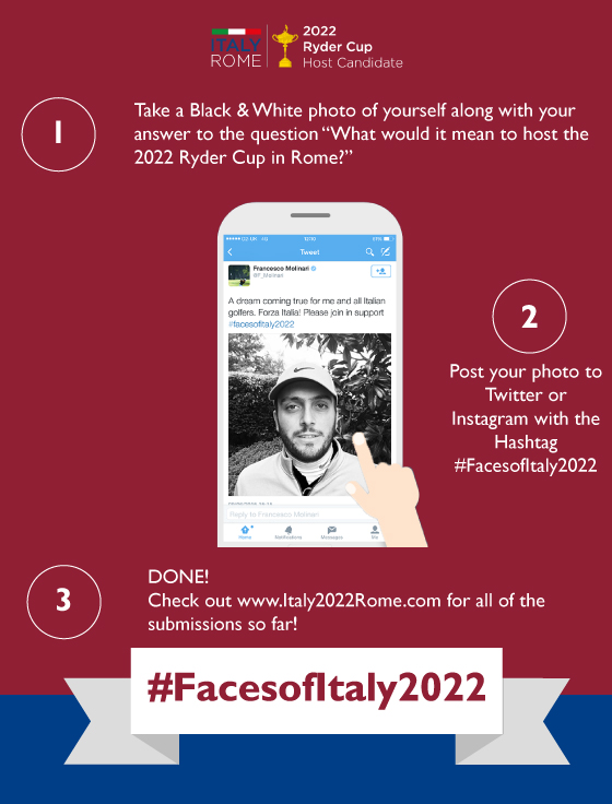 FacesofItaly2022_Infographic